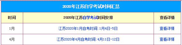 2020江苏自考时间安排?揭秘江苏省自考本科院校及专业一览表?