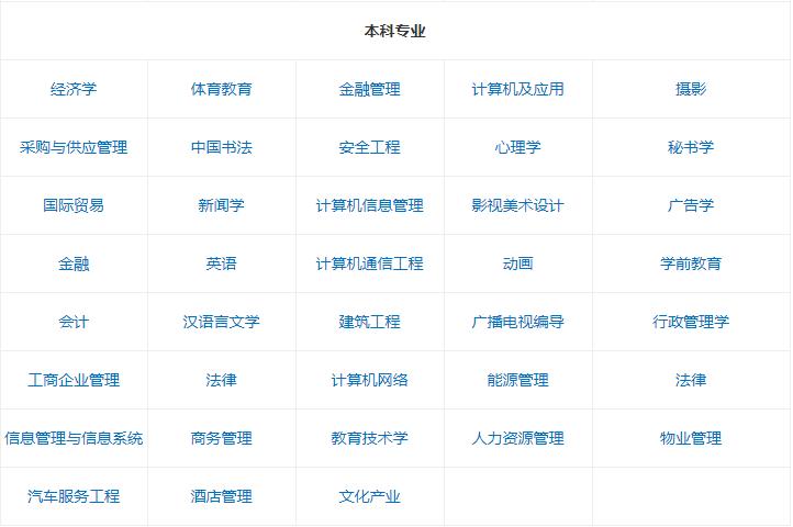 2019北京自学考试专业一览表介绍?北京自考难吗和外省含金量一样?